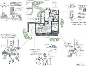 モデルハウス1階の図面